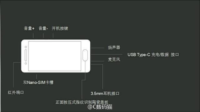 Ficha de Xiaomi Mi S
