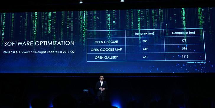 Android 7.0 Nougat para el Honor 6X