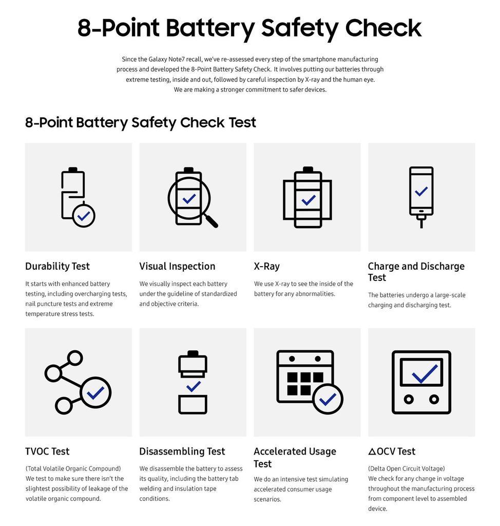 Ocho puntos de seguridad de control de baterías de Samsung
