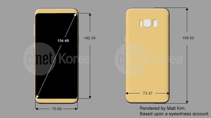 Dimensiones del Samsung Galaxy S8 de pantalla grande