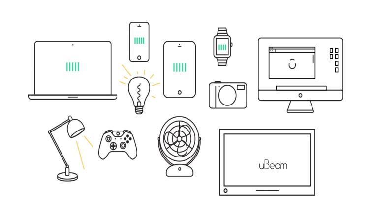 Aplicación de tecnología uBeam