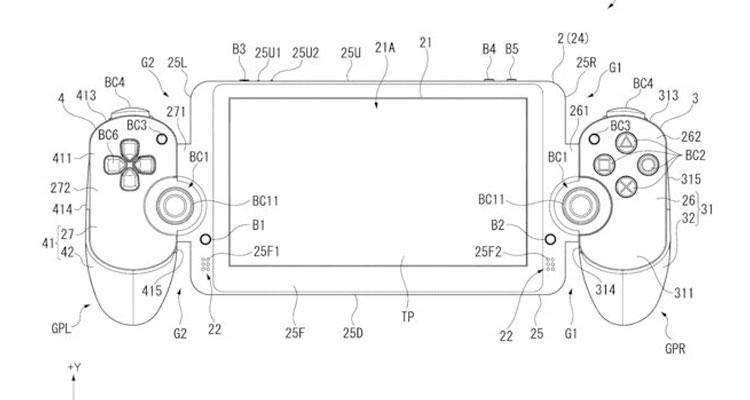 Sony consola portátil