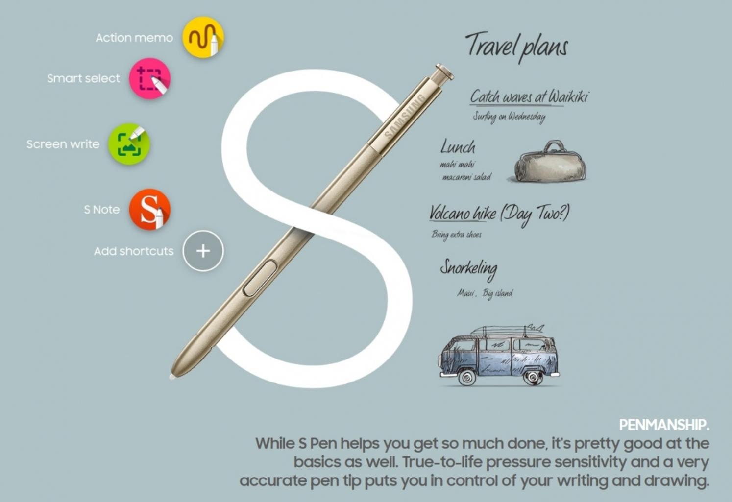 S-Pen de Samsung