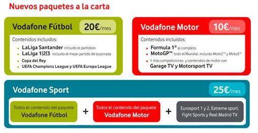 Oferta de deportes de Vodafone