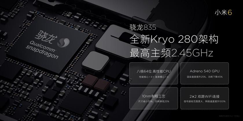 Procesador integrado en el Xiaomi Mi 6