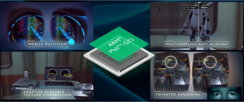 GPU Mali-G72 para ARM Cortex-A75