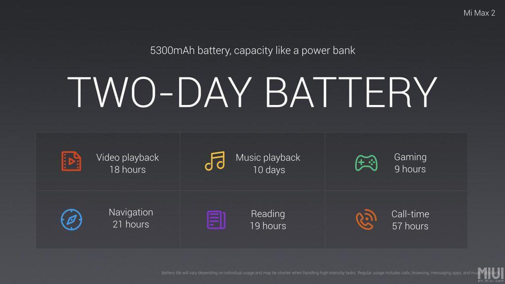 Datos de la batería del Xiaomi Mi Max 2