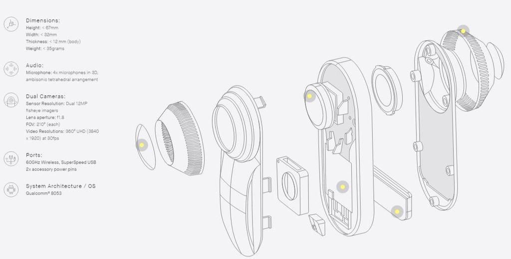 Detalles de la cámara 360 de Essential Phone
