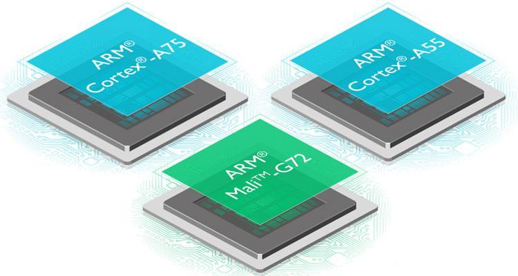 Nuevos productos de ARM