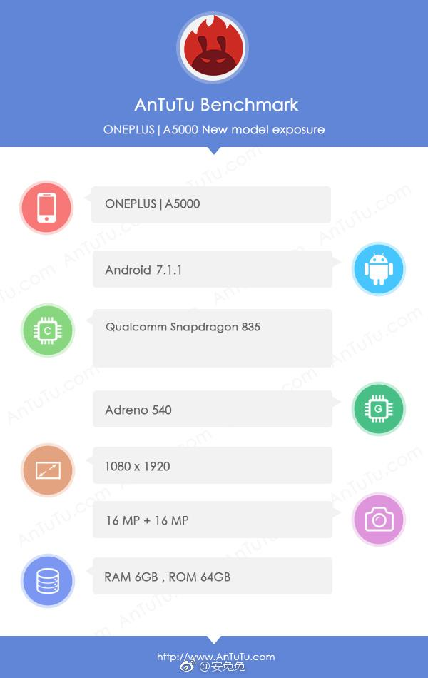 Características OnePlus 5 en el test AnTuTu