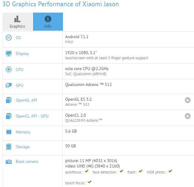 Listado de características del Xiaomi Mi 6C