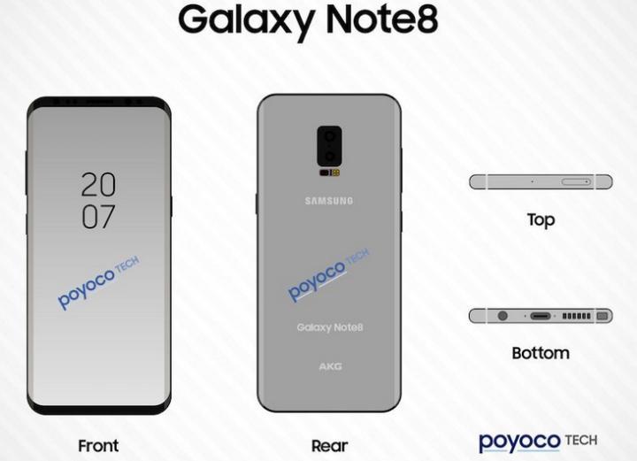 Esquema del diseño del Samsung Galaxy Note 8