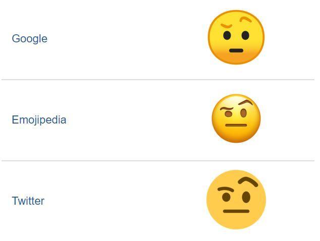 Creación de nuevos emojis