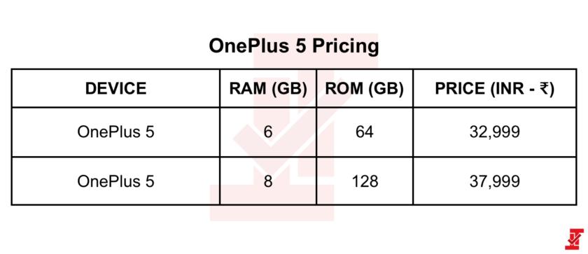 Precio del OnePlus 5