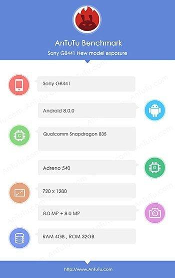 Datos AnTuTu del Sony G8441