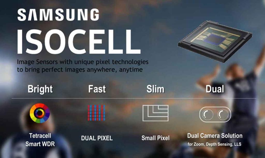 cámara dual del Samsung Galaxy Note 8