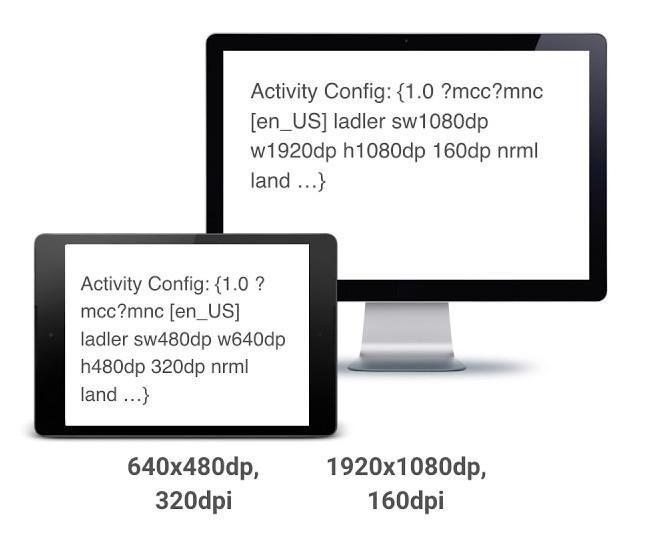 Dos pantallas en Android Oreo