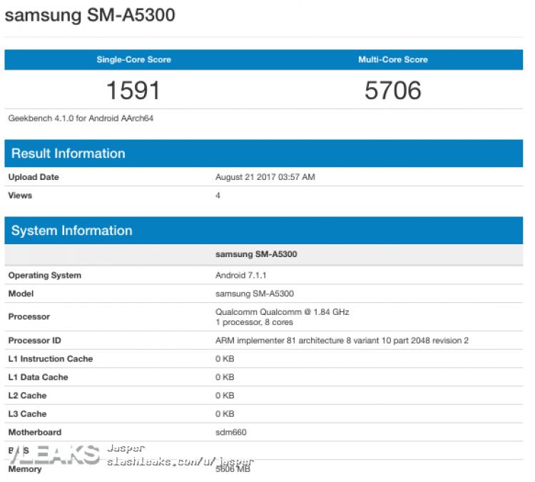Datos del Samsung Galaxy A5 Pro en la prueba Geekbench