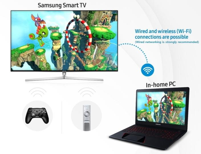Uso Steam Link con Smart TV de Samsung