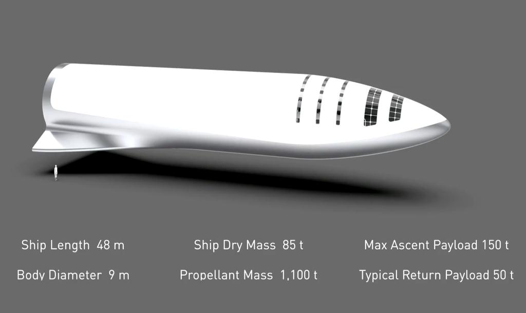 Nuevo cohete BFR de SpaceX