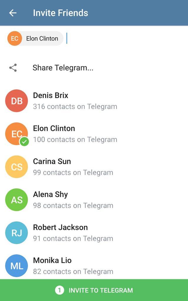 Contactos que utilizan Telegram 4.3