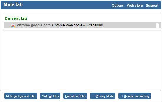 Extensión MuteTab abierta en Chrome