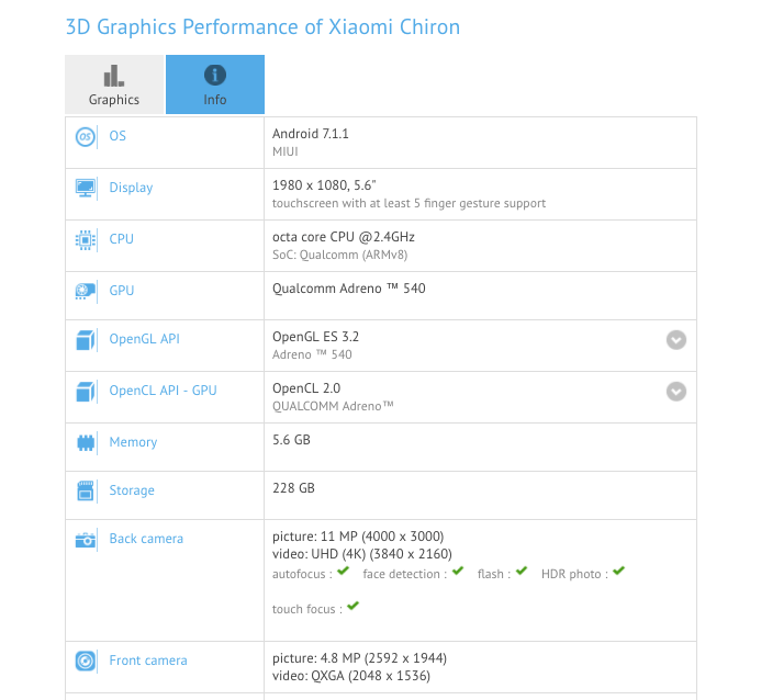 Xiaomi Chiron en GFXBench