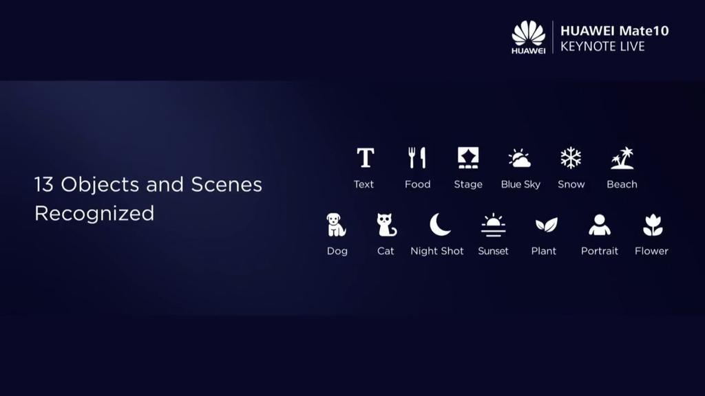 Opciones reconocidas en el Huawei Mate 10