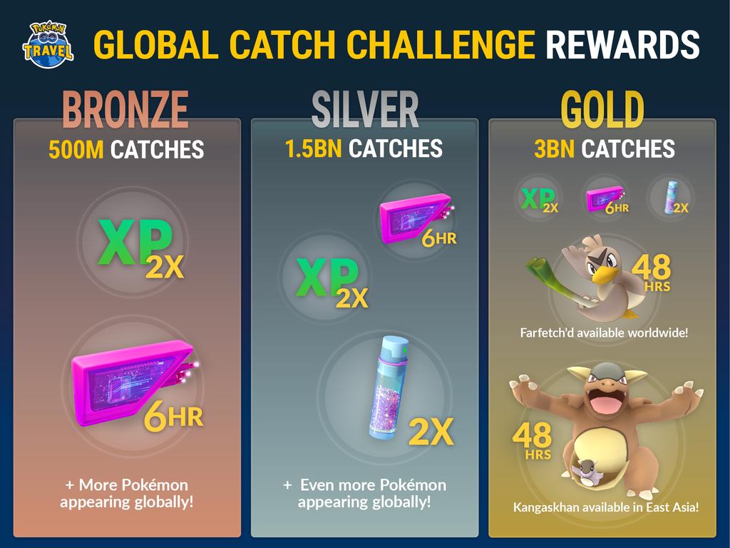 Bonificaciones en Pokémon GO