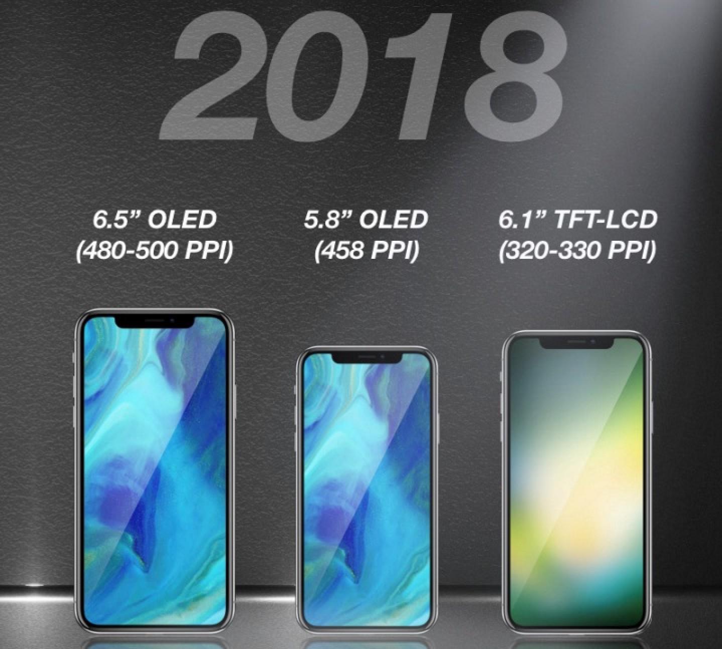 Concepto de iPhone para 2018