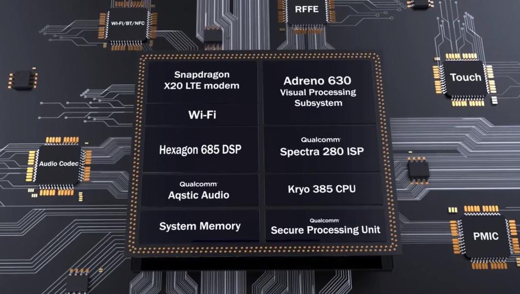Características del Snapdragon 845