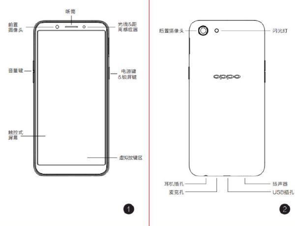 Esquema Oppo A83