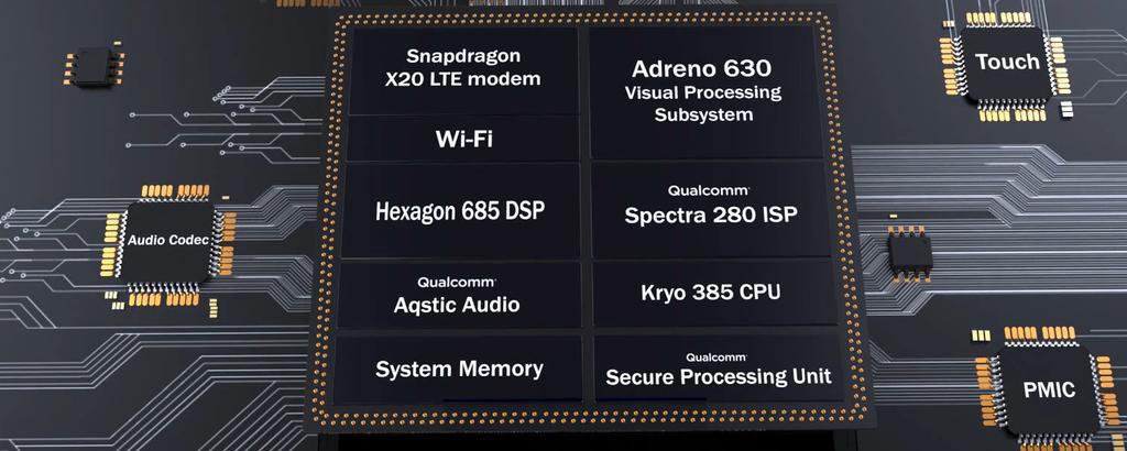 Prestaciones  Snapdragon 845