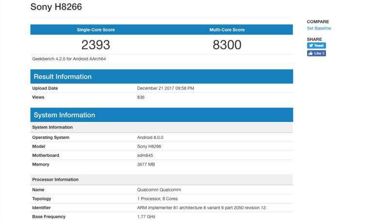 Especificaciones Sony H8226 (