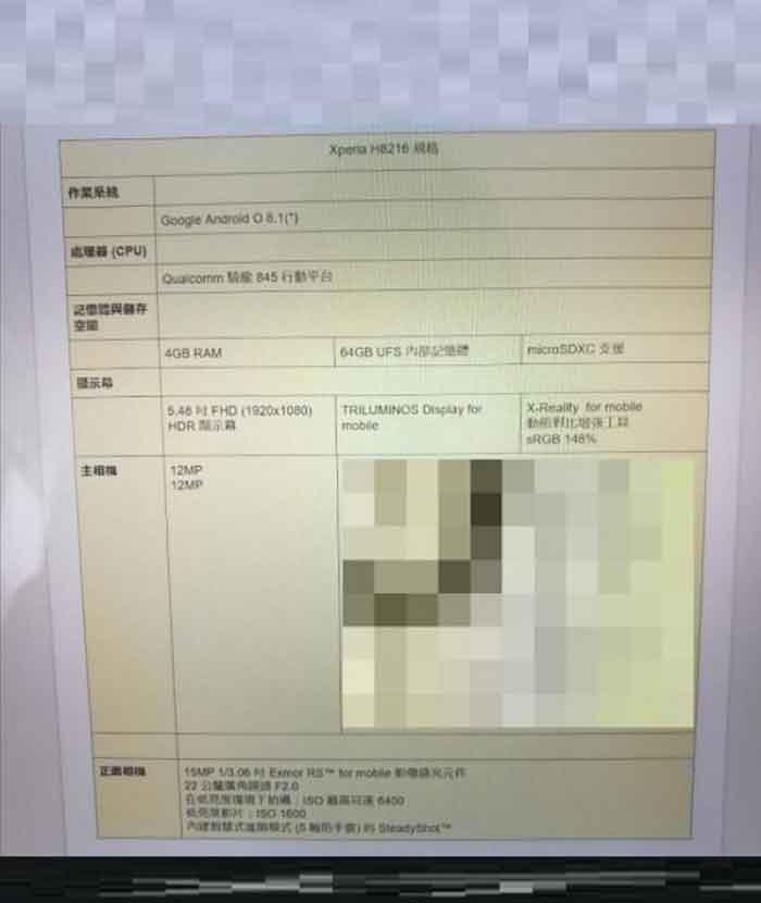 Detalles del sucesor del Sony Xperia XZ1