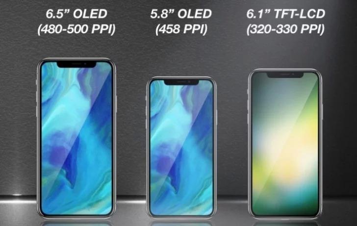 Nuevos iPhone para 2018