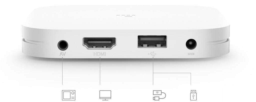 Conexiones del reproductor Xiaomi Mi Box 4