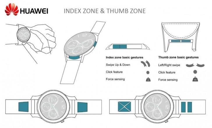 Uso bordes táctiles patente Huawei