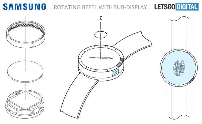 Lector de huellas en el Samsung Gear S4