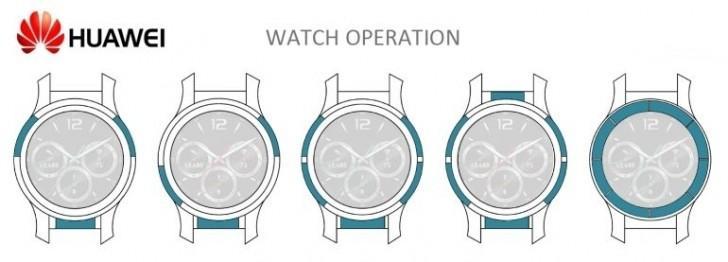 patente Smartwatch huawei