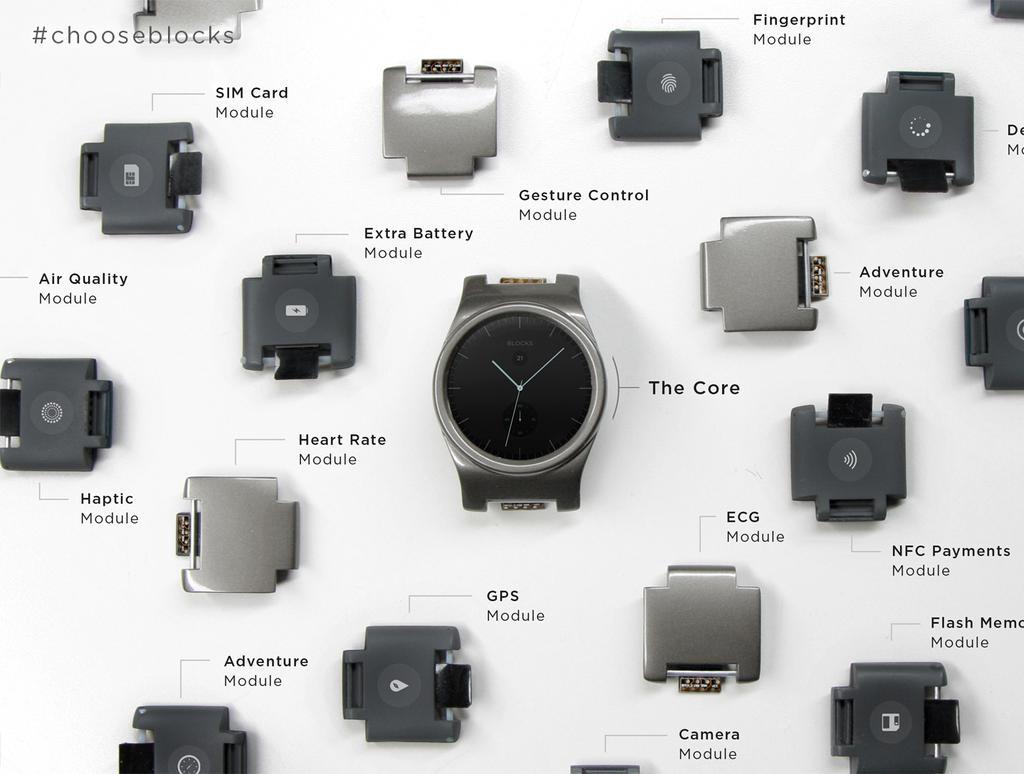 Smartwatch modular
