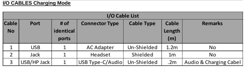 Opciones accesorio Sony Xperia XZ Pro en FCC