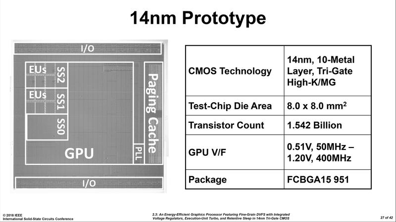 Prototipo de tarjeta gráfica de Intel