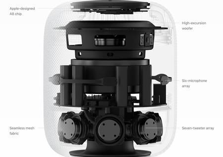 Interior del Apple HomePod