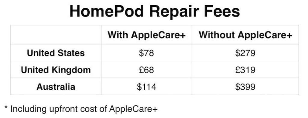 Reparar un HomePod
