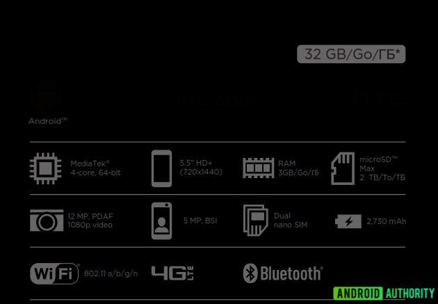 Características del HTC Desire 12
