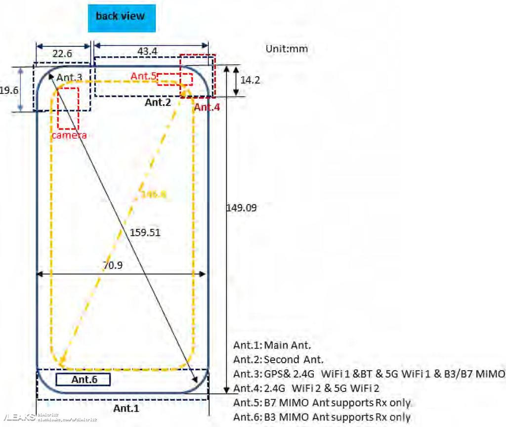 Dimensiones del Huawei P20 en la FCC