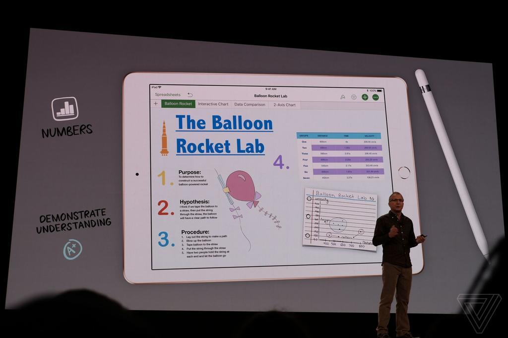 Nuevas opciones del nuevo iPad