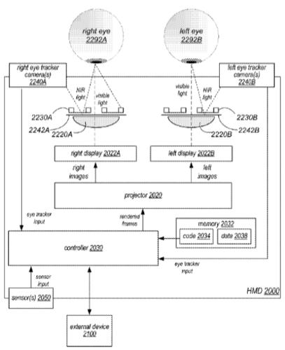 Datos patente Apple Glasses