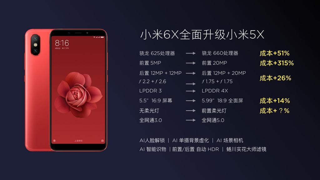 Evolución del Xiaomi Mi 6X despecto al Mi 5X